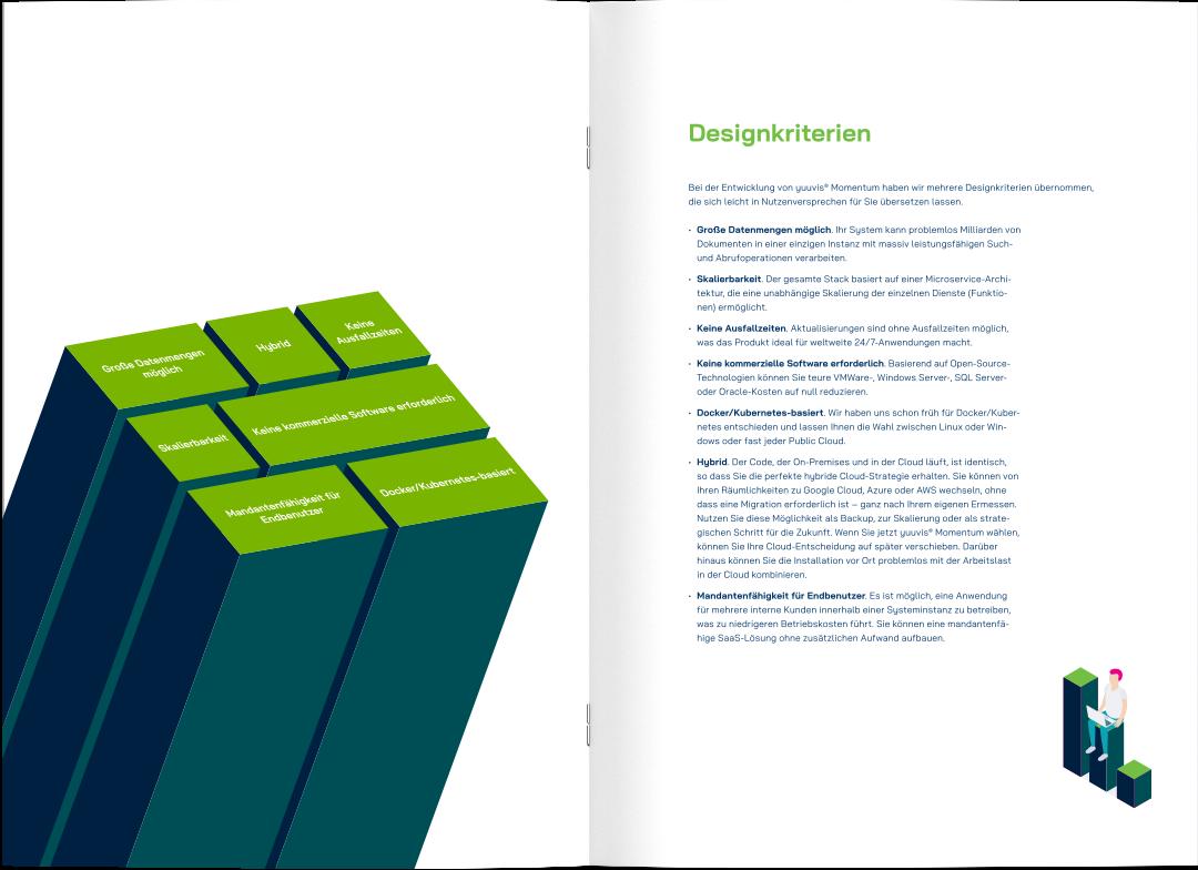 Vorschau yuuvis® Momentum Technische Information als Magazin